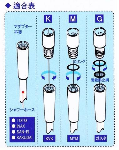 ローナーバブル 【LONA BUBBLE】 マイクロバブル シャワーヘッドの適合表